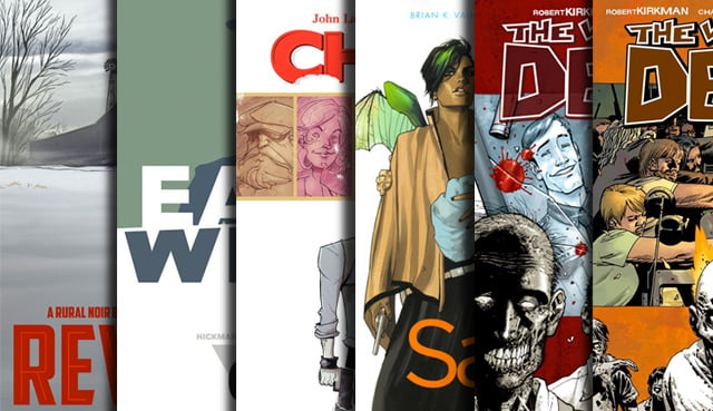 It's time to talk about how Image Comics has been killing it for the past decade on an ALL NEW Bloodbath!